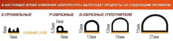 Диаметры резиновых уплотнителей